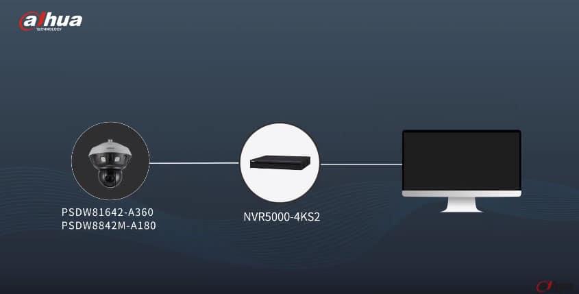 NVR DAHUA 4.0